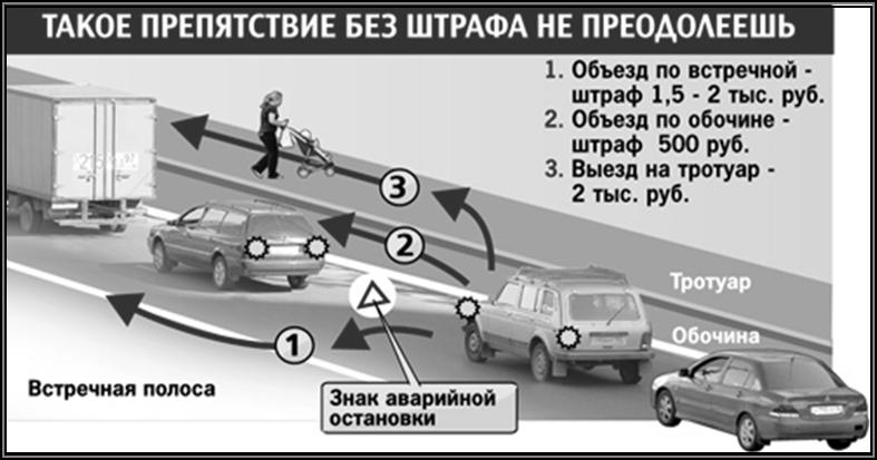 Правила дорожного движение лишение прав